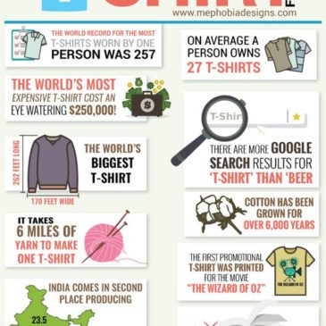 10 Mind Boggling and Ear Scratching T-shirt Facts